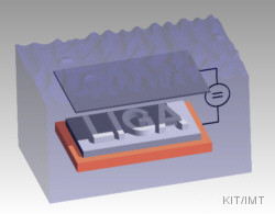 LIGA-process: Electroplating