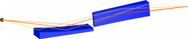 Principle of a Kirkpatrick-Baez-optic